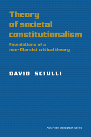 Theory of Societal Constitutionalism