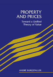 Property and Prices