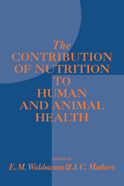 The Contribution of Nutrition to Human and Animal Health