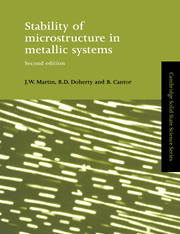 Stability of Microstructure in Metallic Systems