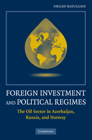 Foreign Investment and Political Regimes