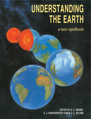 Understanding the Earth