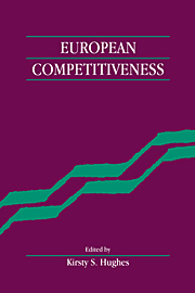 European Competitiveness