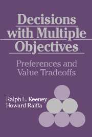 Decisions with Multiple Objectives