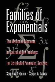 Families of Exponentials