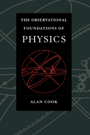 Observational Foundations of Physics