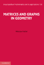 Matrices and Graphs in Geometry