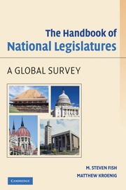 The Handbook of National Legislatures