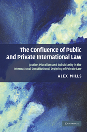 The Confluence of Public and Private International Law