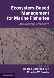 Ecosystem Based Management for Marine Fisheries