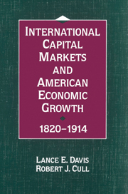 International Capital Markets and American Economic Growth, 1820–1914