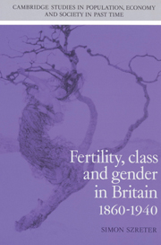 Fertility, Class and Gender in Britain, 1860–1940
