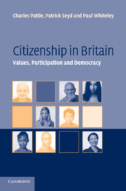 Citizenship in Britain