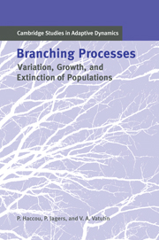 Branching Processes
