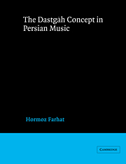 The Dastgah Concept in Persian Music
