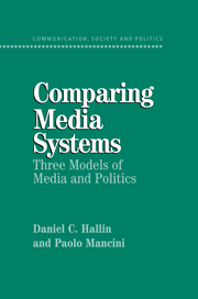 Comparing Media Systems