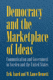 Democracy and the Marketplace of Ideas