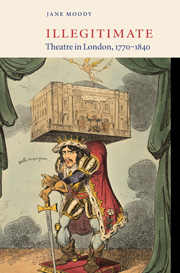 Illegitimate Theatre in London, 1770–1840
