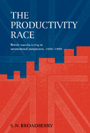 The Productivity Race