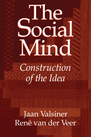 The Social Mind