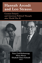 Hannah Arendt and Leo Strauss