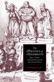 The Politics of Sensibility