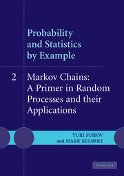 Probability and Statistics by Example