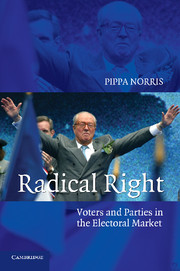 Radical Right