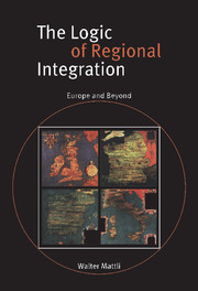 The Logic of Regional Integration
