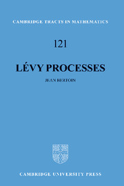 Lévy Processes