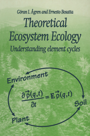 Theoretical Ecosystem Ecology