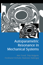 Autoparametric Resonance in Mechanical Systems