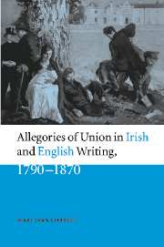 Allegories of Union in Irish and English Writing, 1790–1870