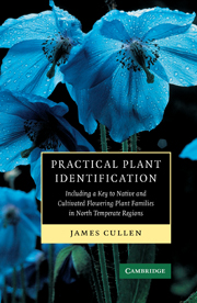 Practical Plant Identification
