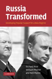 Russia Transformed