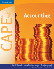 Accounting for CAPE®