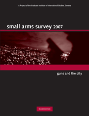Small Arms Survey 2007
