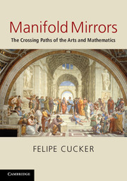 Manifold Mirrors