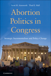 Abortion Politics in Congress