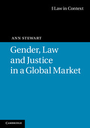 Gender, Law and Justice in a Global Market