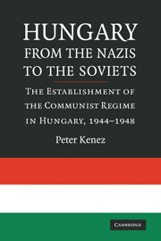 Hungary from the Nazis to the Soviets