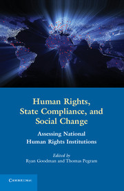 Human Rights, State Compliance, and Social Change