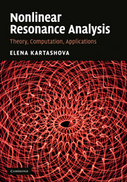 Nonlinear Resonance Analysis