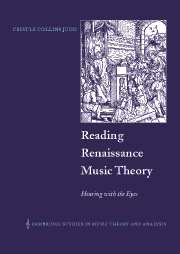 Reading Renaissance Music Theory