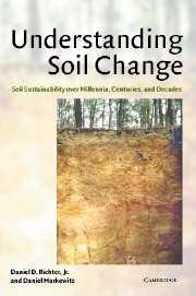 Understanding Soil Change
