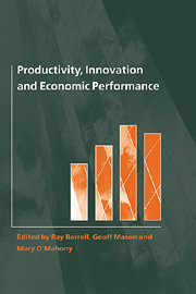 Productivity, Innovation and Economic Performance