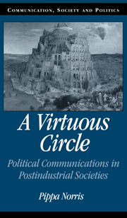 A Virtuous Circle