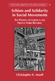 Schism and Solidarity in Social Movements