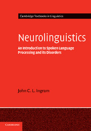 Neurolinguistics introduction spoken language processing and its an introduction to spoken language processing and its disorders fandeluxe Gallery