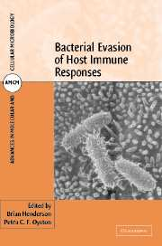 Bacterial Evasion of Host Immune Responses